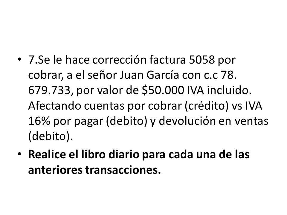 7.Se le hace corrección factura 5058 por cobrar, a el señor Juan García con c.c 78. 679.733, por valor de $50.000 IVA incluido. Afectando cuentas por cobrar (crédito) vs IVA 16% por pagar (debito) y devolución en ventas (debito).