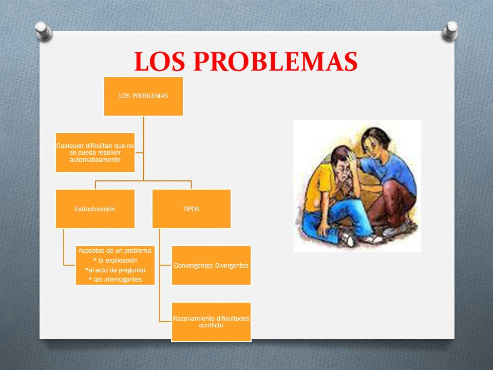 LOS PROBLEMAS LOS PROBLEMAS Estructuración Aspectos de un problema