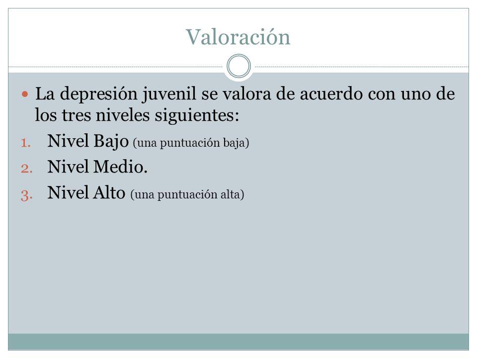 Valoración La depresión juvenil se valora de acuerdo con uno de los tres niveles siguientes: Nivel Bajo (una puntuación baja)