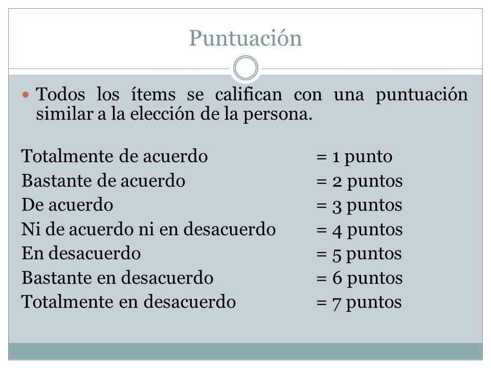 Puntuación Todos los ítems se califican con una puntuación similar a la elección de la persona. Totalmente de acuerdo = 1 punto.