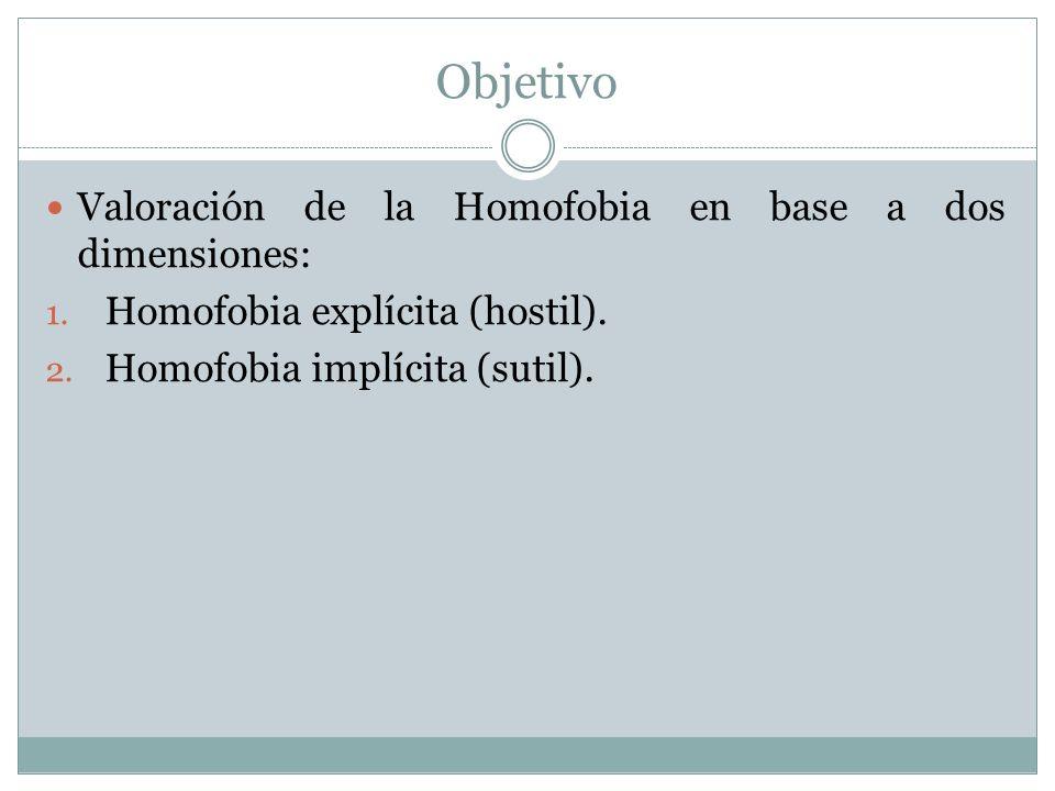 Objetivo Valoración de la Homofobia en base a dos dimensiones: