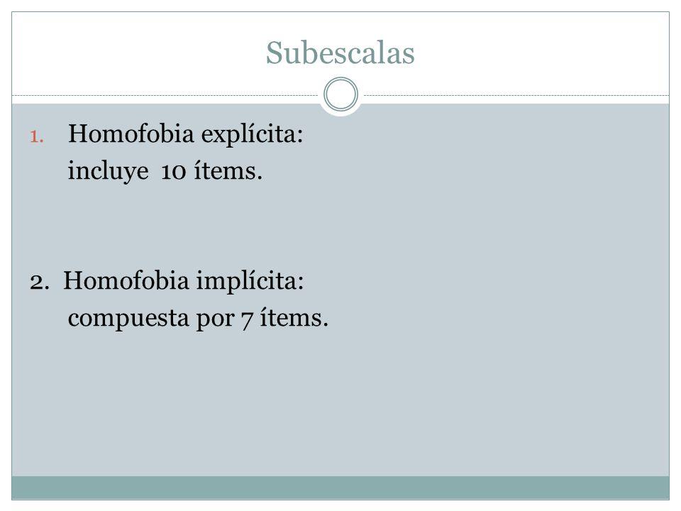 Subescalas Homofobia explícita: incluye 10 ítems.