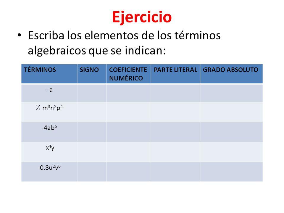 Ejercicio Escriba los elementos de los términos algebraicos que se indican: TÉRMINOS. SIGNO. COEFICIENTE.