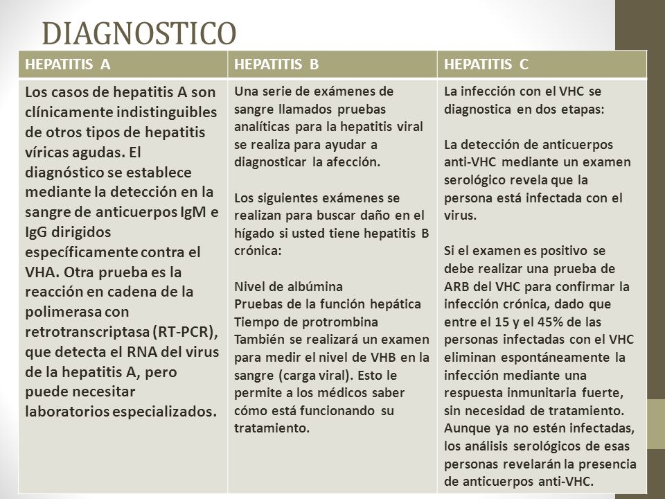 DIAGNOSTICO HEPATITIS A HEPATITIS B HEPATITIS C