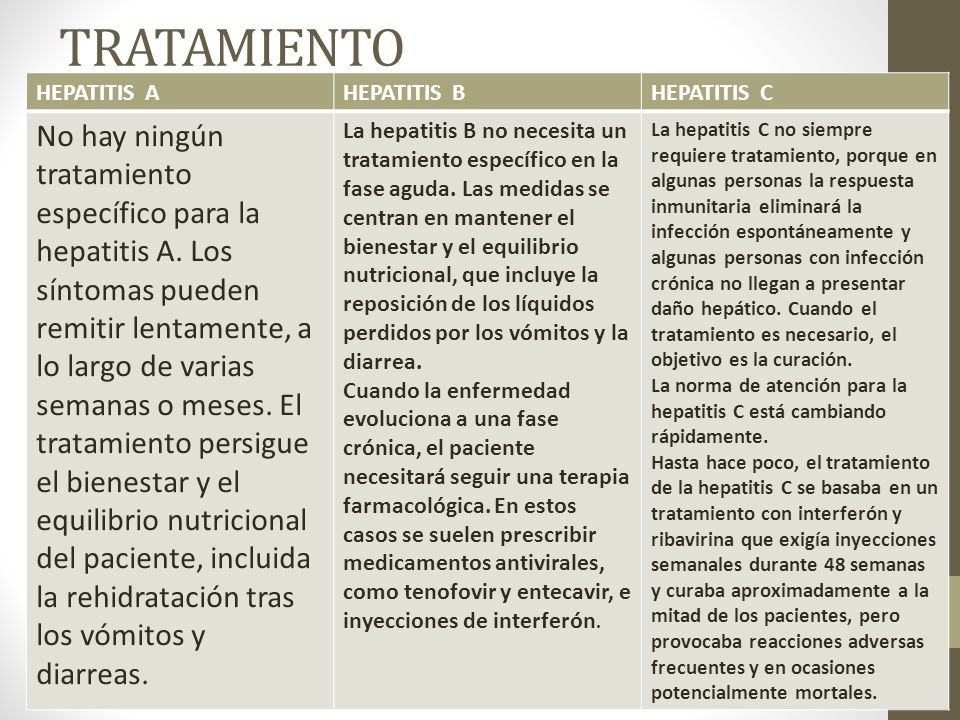 TRATAMIENTO HEPATITIS A. HEPATITIS B. HEPATITIS C.
