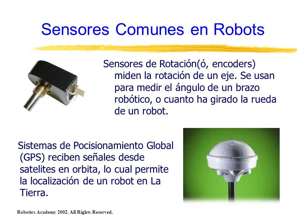 Sensores Para Robots Robotics Academy All Rights Reserved Ppt Video Online Descargar