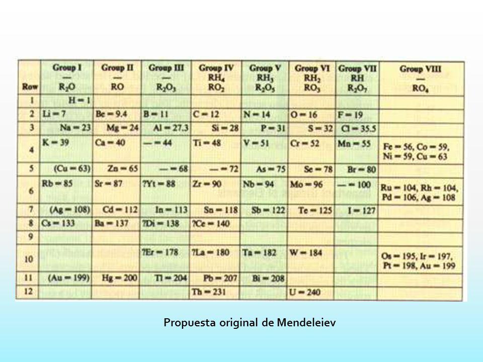 La tabla peridica ppt video online descargar 10 propuesta original de mendeleiev urtaz Choice Image