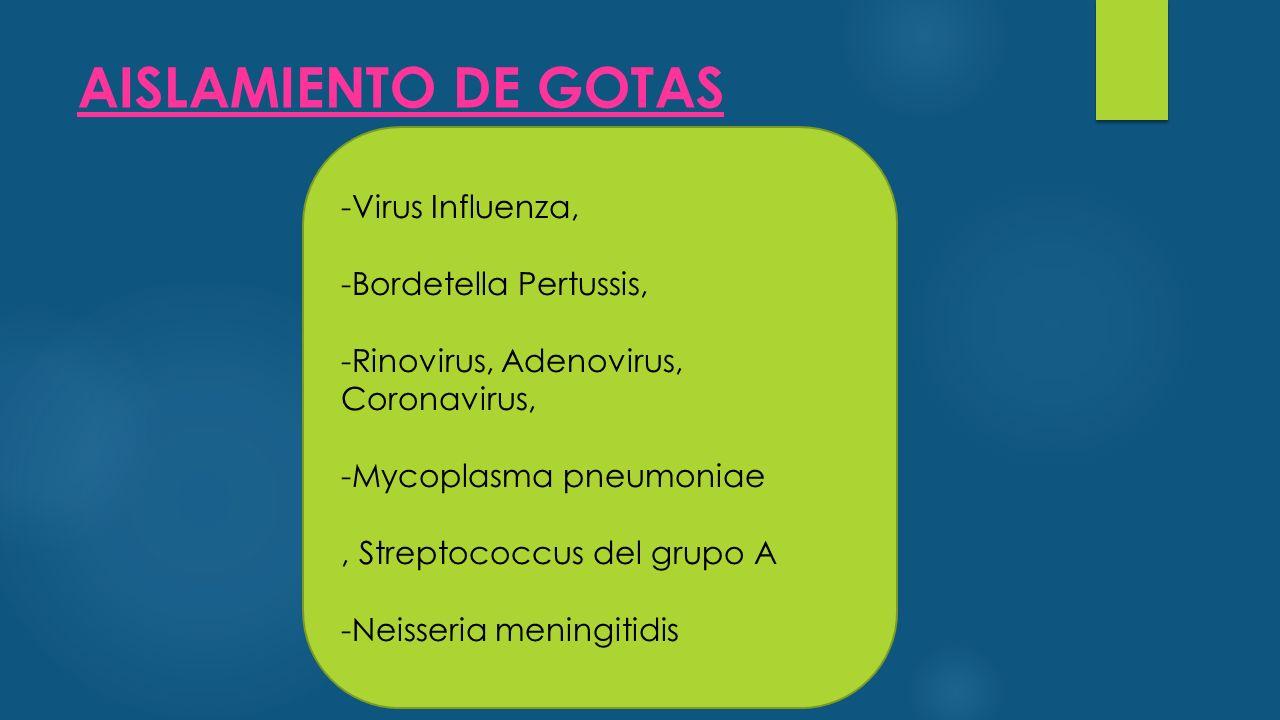 AISLAMIENTO DE GOTAS -Virus Influenza, -Bordetella Pertussis,