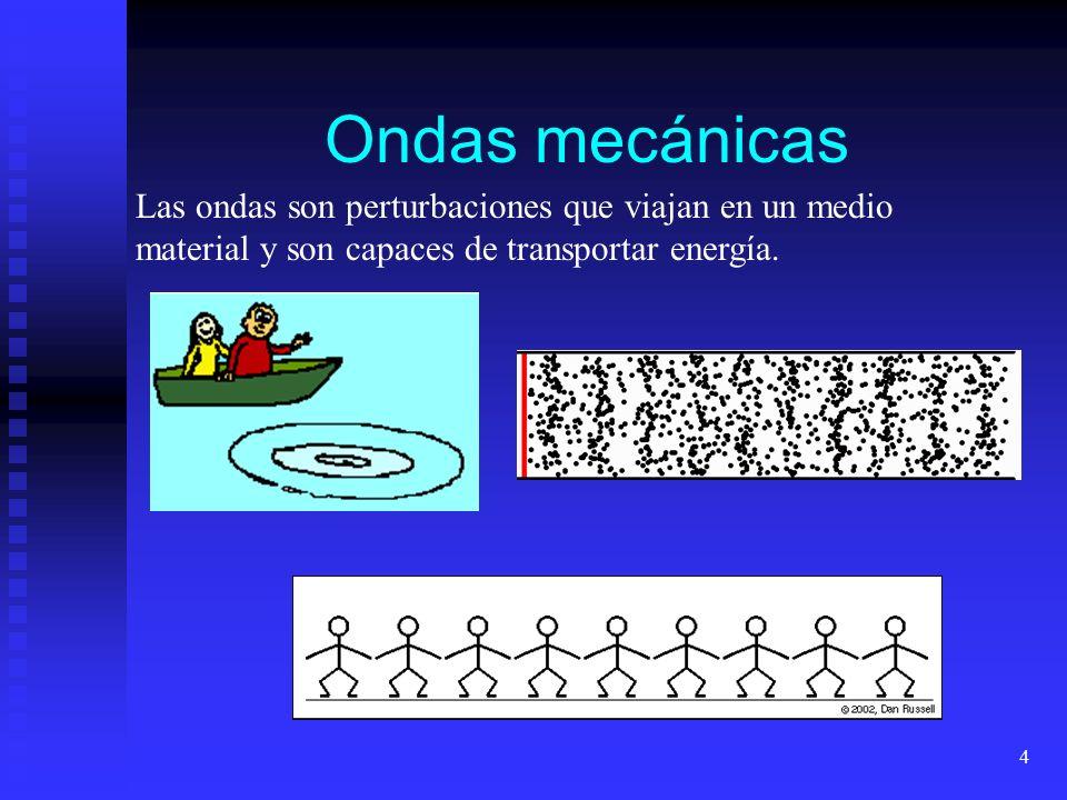 FISICA 2 UNIDAD III ONDAS MECANICAS Y ELECTROMAGNETICAS