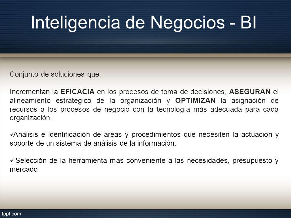 Inteligencia de Negocios - BI