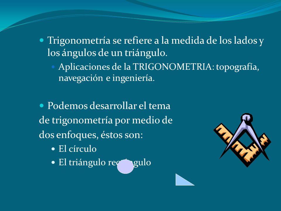Podemos desarrollar el tema de trigonometría por medio de