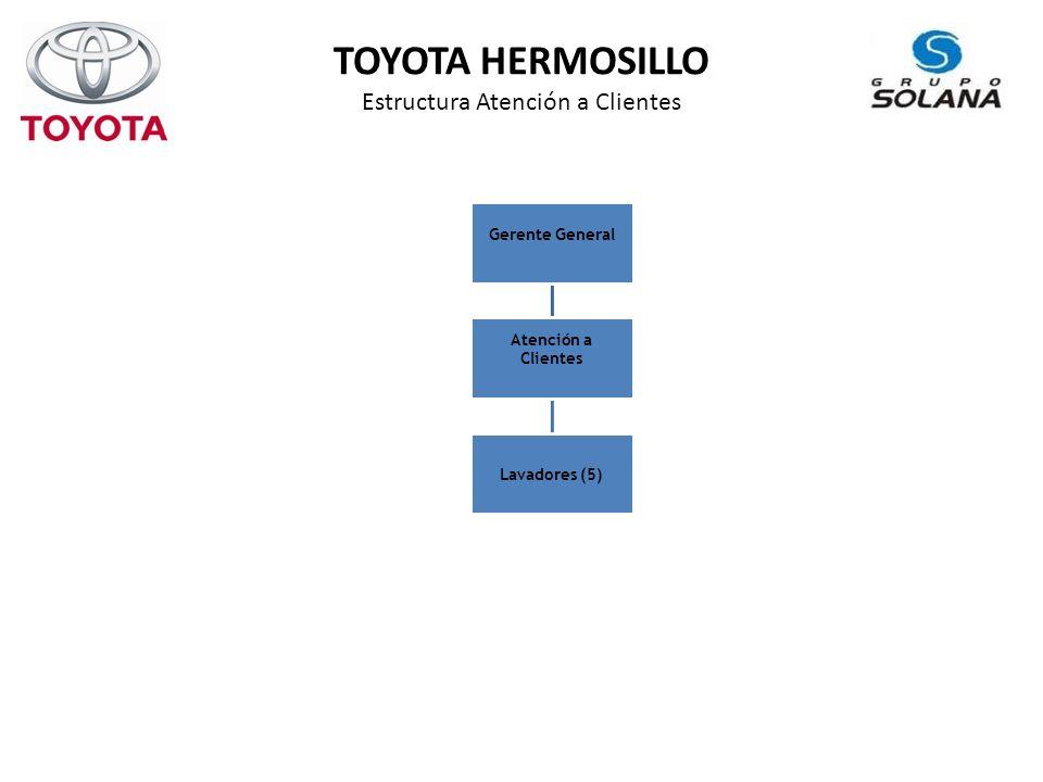 TOYOTA HERMOSILLO Estructura Atención a Clientes