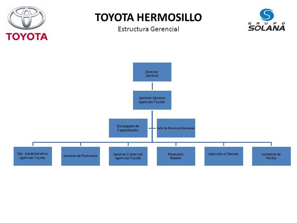 TOYOTA HERMOSILLO Estructura Gerencial