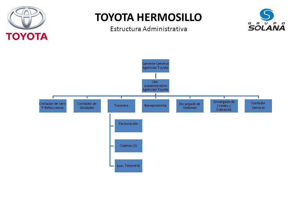 TOYOTA HERMOSILLO Estructura Administrativa