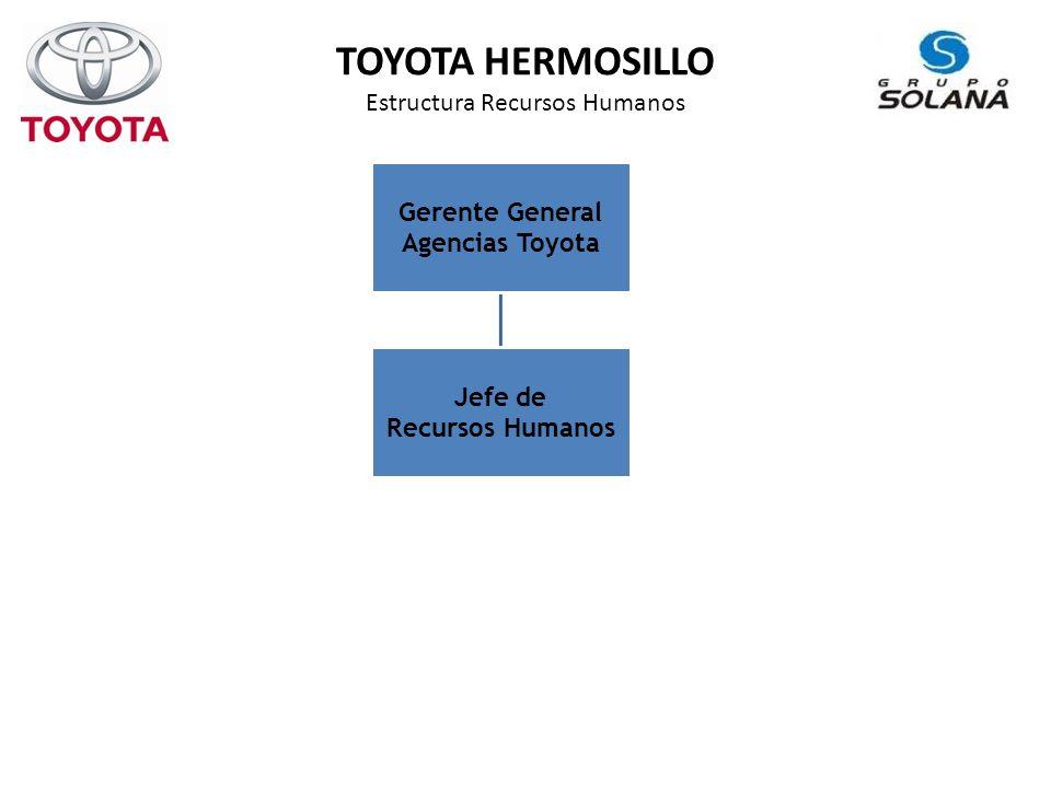 TOYOTA HERMOSILLO Estructura Recursos Humanos