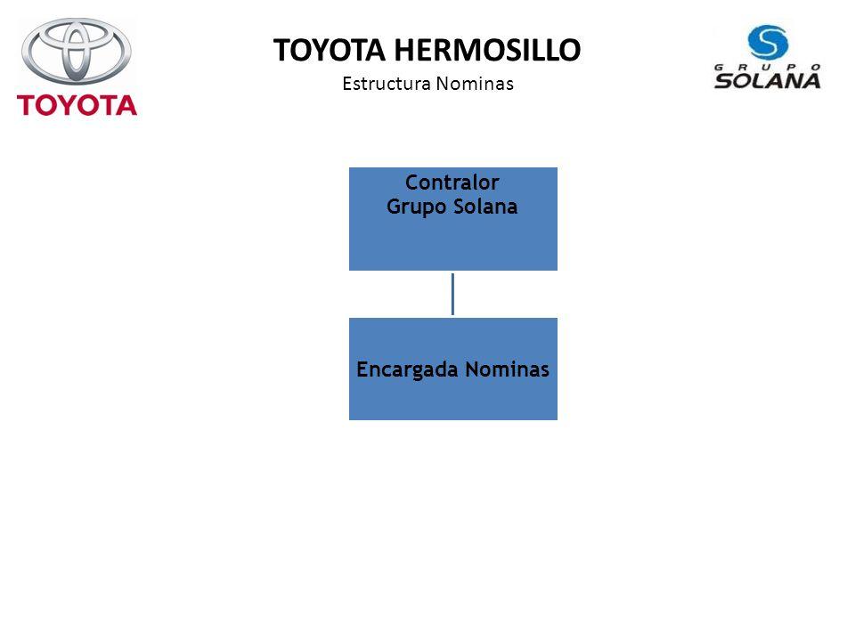 TOYOTA HERMOSILLO Estructura Nominas