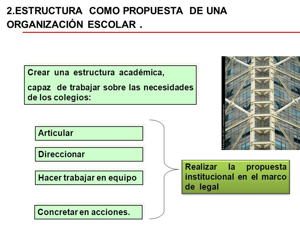 Desarrollo curricular reorganizacion curricular por ciclos for Propuesta para una cantina escolar
