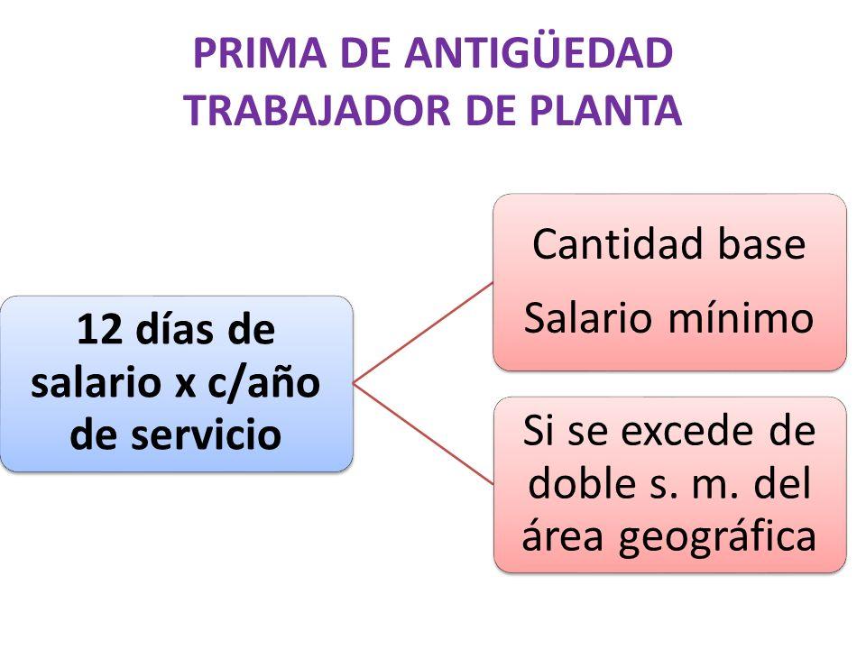 Fecha De Pago Salario X Mono Tributo | anses salario