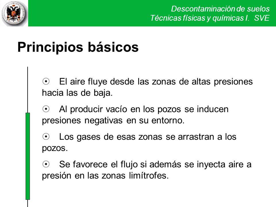 Principios básicos 8 El aire fluye desde las zonas de altas presiones hacia las de baja.