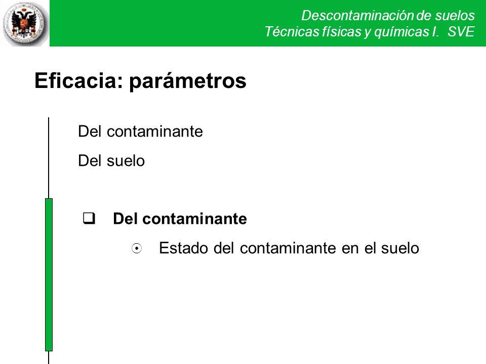 Eficacia: parámetros Del contaminante Del suelo qDel contaminante
