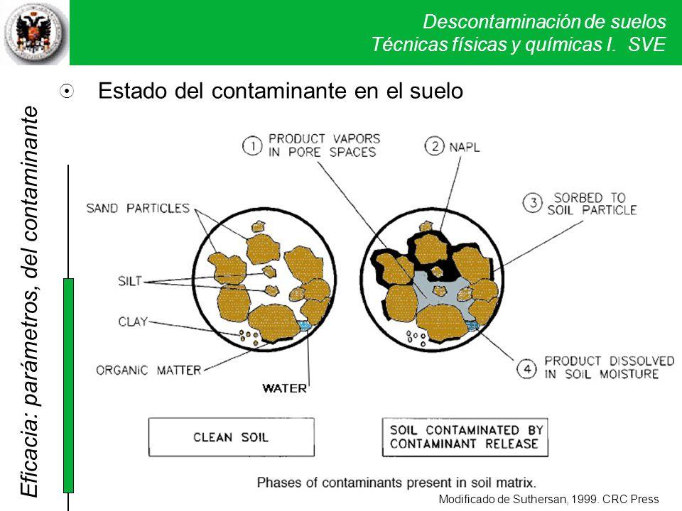 Ingenier a del medio ambiente ppt descargar for Clausula suelo desde cuando se aplica
