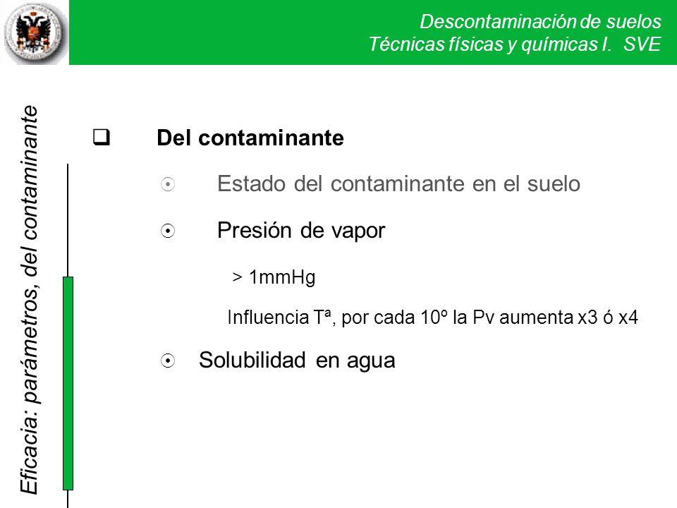 8 Estado del contaminante en el suelo 8 Presión de vapor > 1mmHg