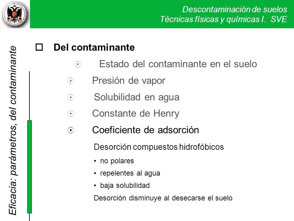 8 Estado del contaminante en el suelo 8 Presión de vapor