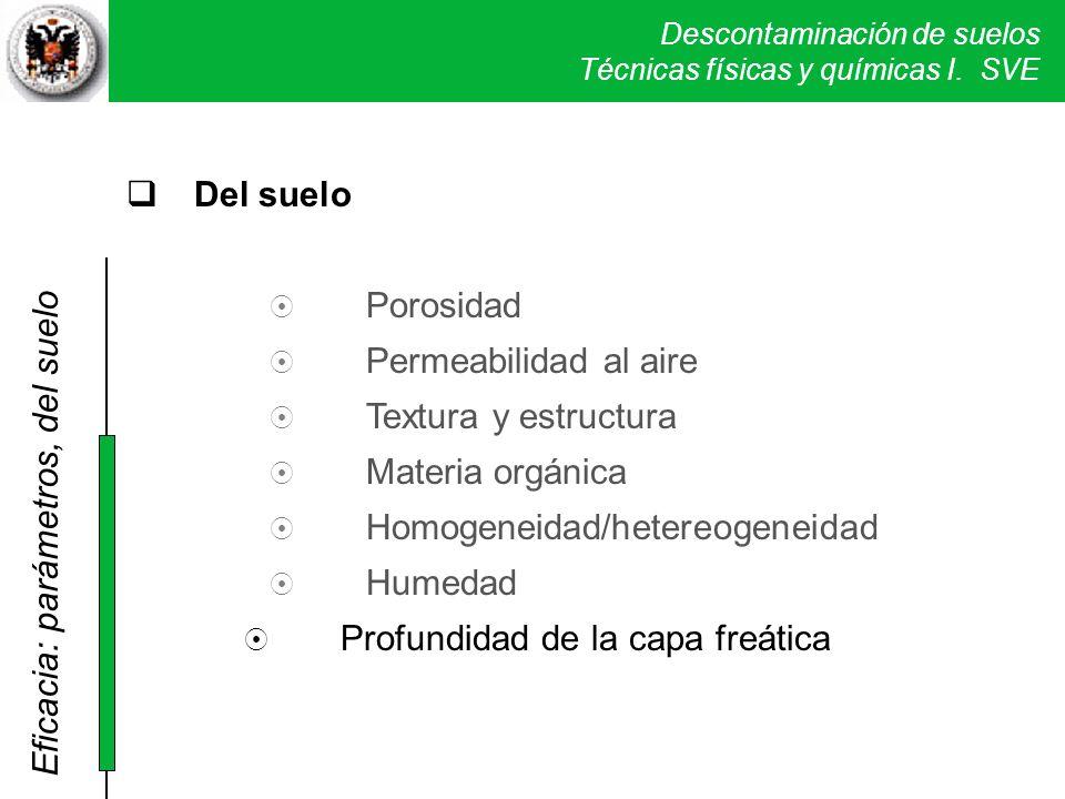 8 Permeabilidad al aire 8 Textura y estructura 8 Materia orgánica