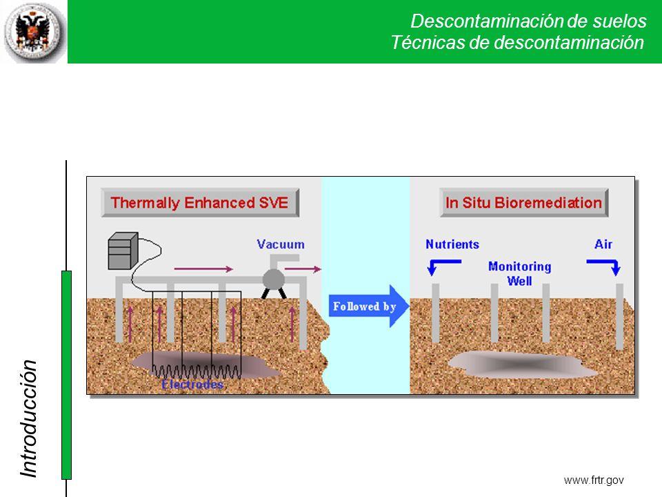 Introducción Técnicas de descontaminación