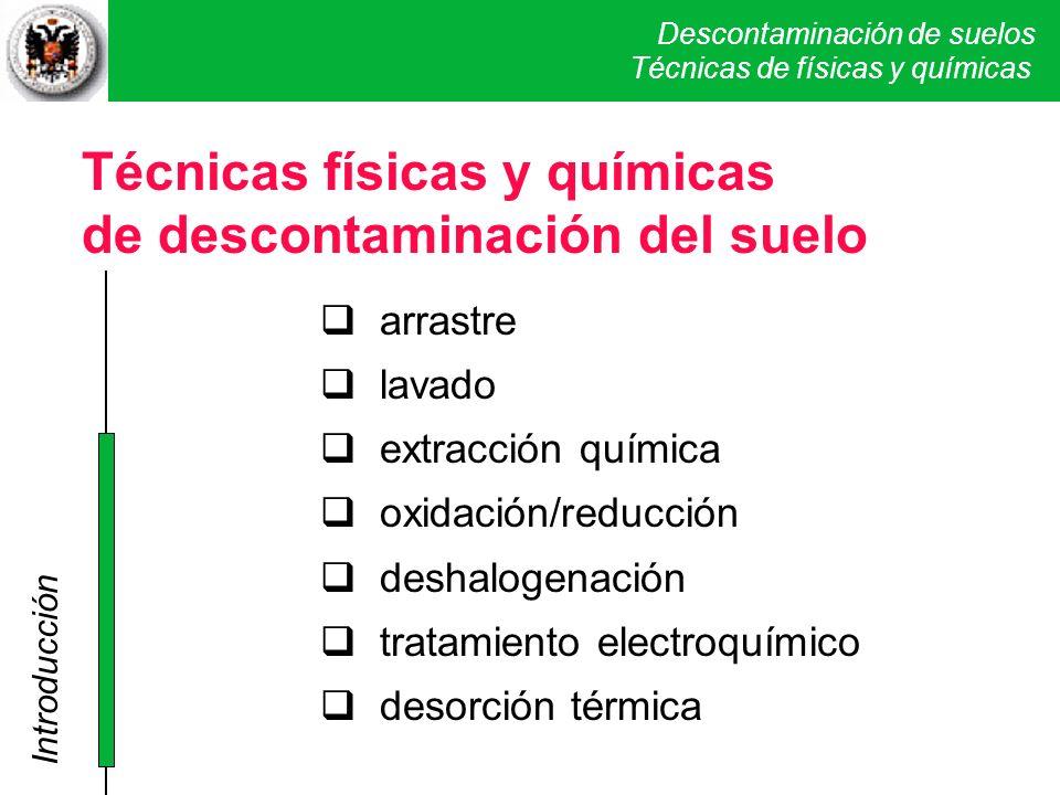 Técnicas físicas y químicas de descontaminación del suelo