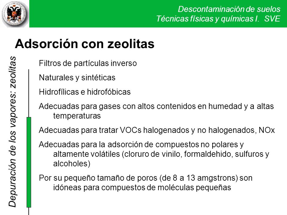 Adsorcion por zeolitas
