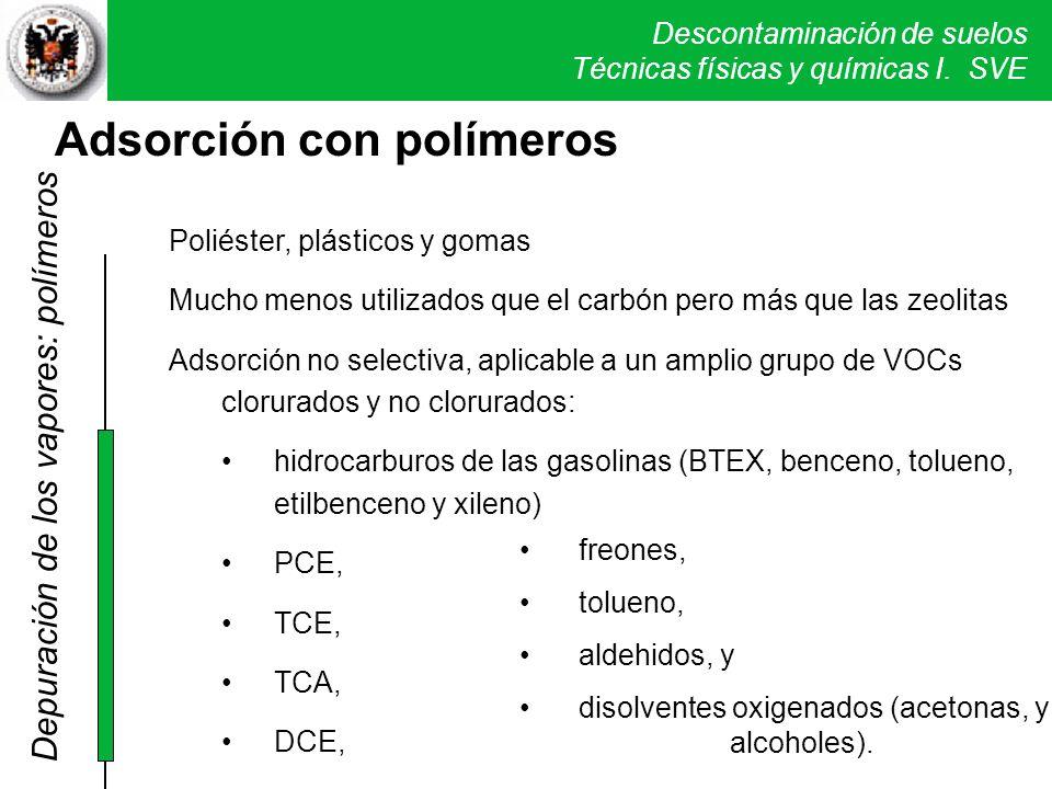 Adsorcion por polimeros
