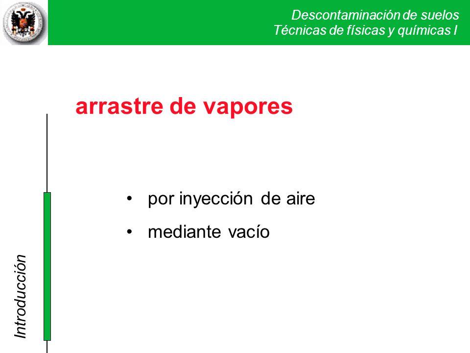 arrastre de vapores por inyección de aire mediante vacío Introducción