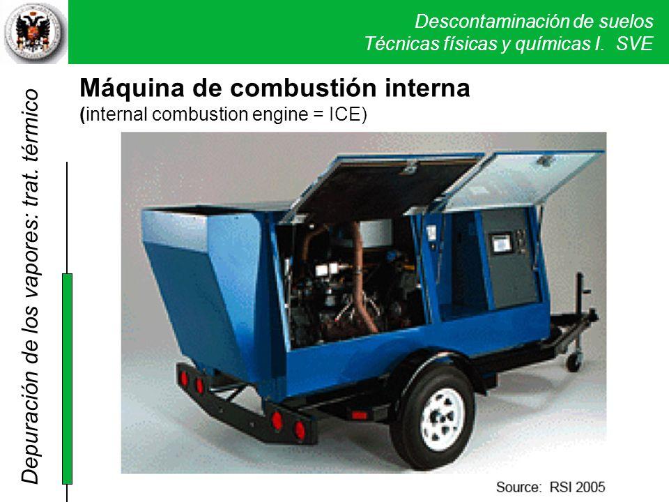 ICE Maquina de combustion interna