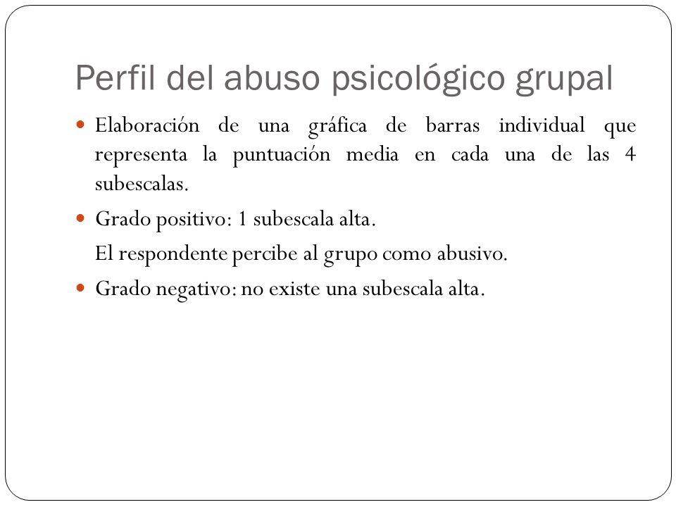 Perfil del abuso psicológico grupal