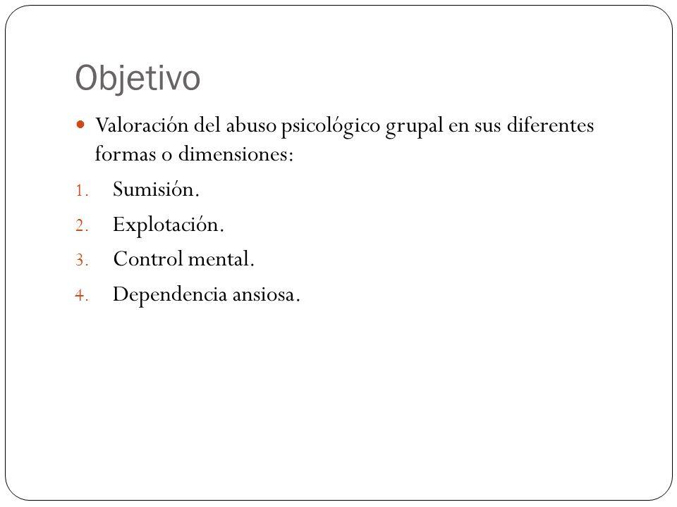 Objetivo Valoración del abuso psicológico grupal en sus diferentes formas o dimensiones: Sumisión.