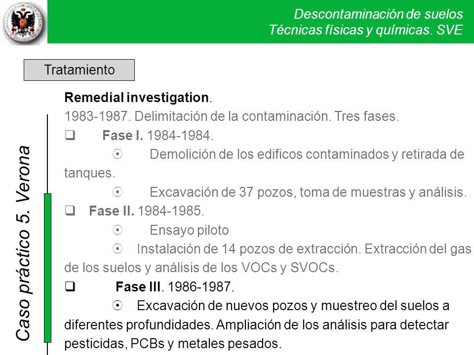 TratamientoRemedial investigation. 1983-1987. Delimitación de la contaminación. Tres fases. q Fase I. 1984-1984.