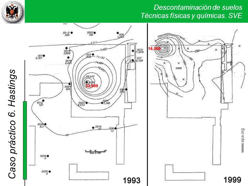 6. Hastings Comparación de las concentraciones en el gas del suelo debajo del edificio este de la Marshalltown Instruments en 1993 y 1999.