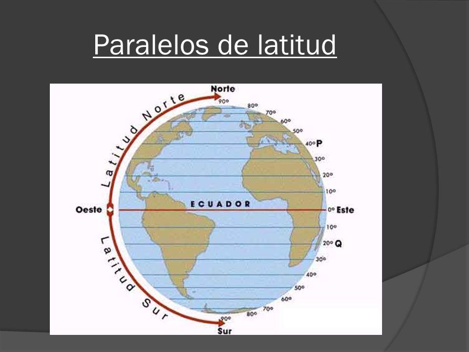Paralelos de latitud
