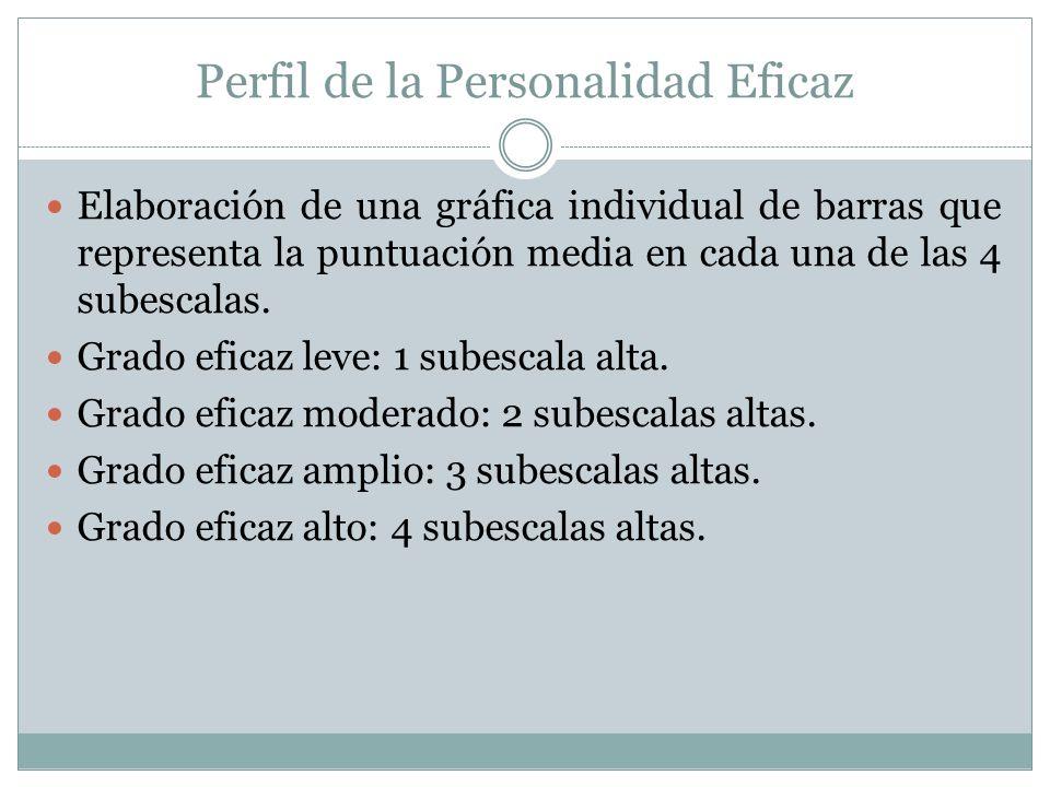 Perfil de la Personalidad Eficaz