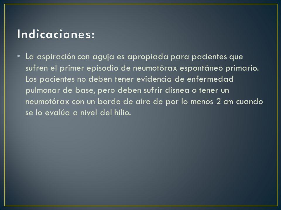 Indicaciones: