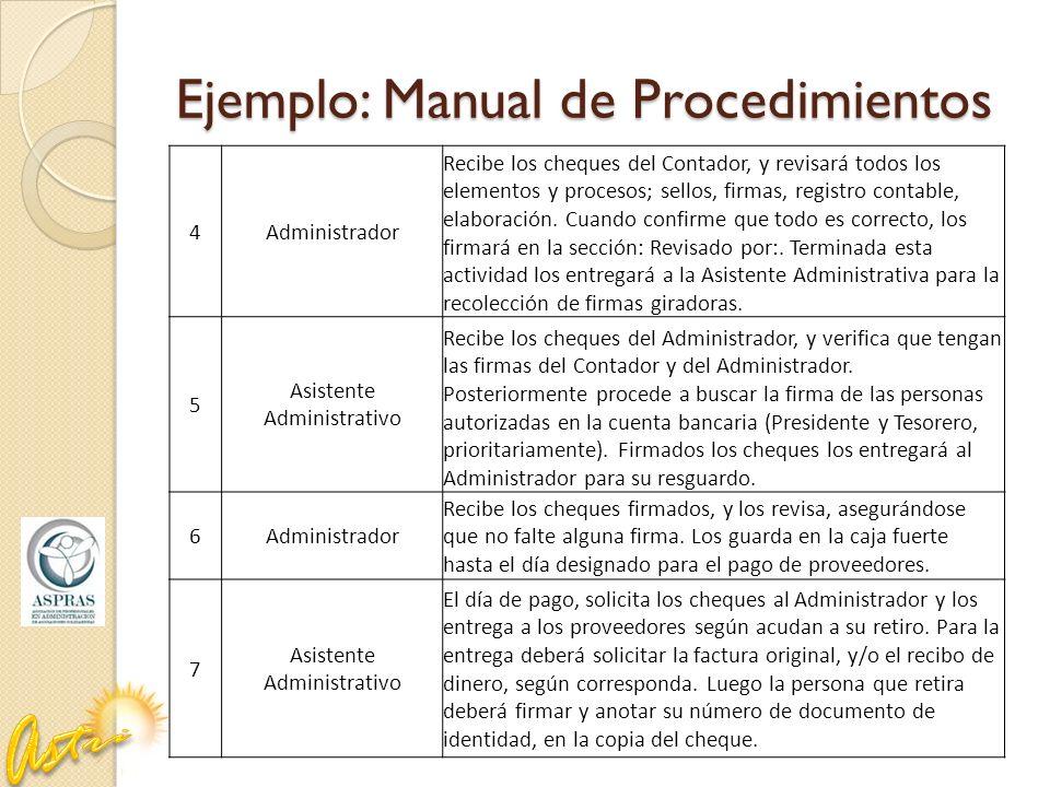 una herramienta de control interno ppt video online On ejemplo de un manual de procedimientos de un restaurante