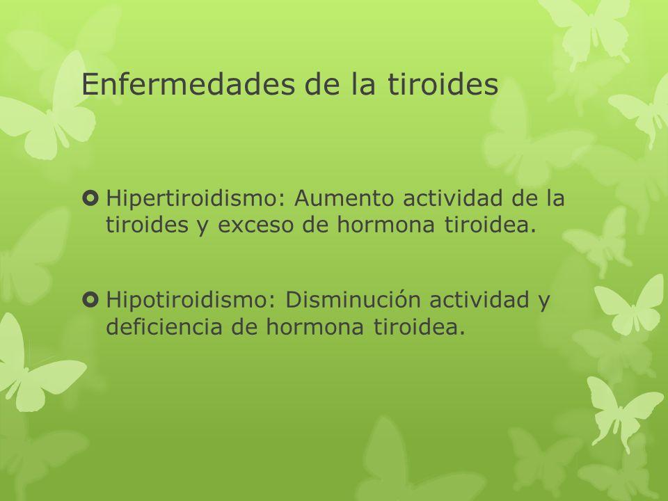 Enfermedades de la tiroides