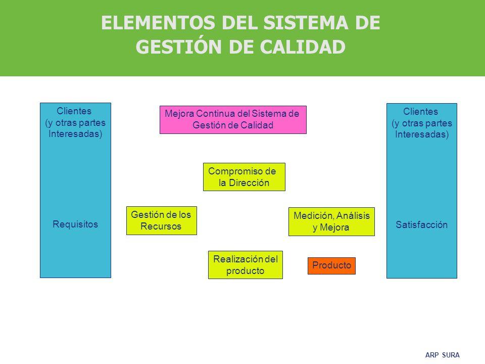 Gesti n integral higiene seguridad y ambiente para for Elementos de un vivero