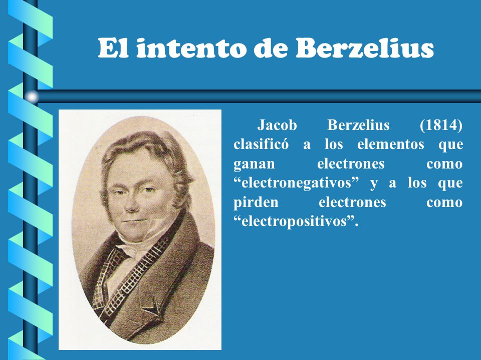 Tabla peridica ppt video online descargar el intento de berzelius urtaz Images