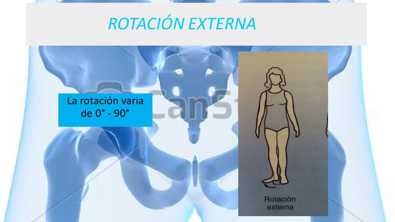 La rotación varia de 0° - 90°