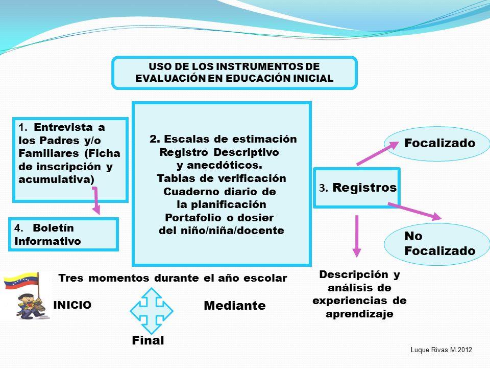 Propuesta de planificaci n y evaluaci n delnivel educaci n for Planificacion de educacion inicial