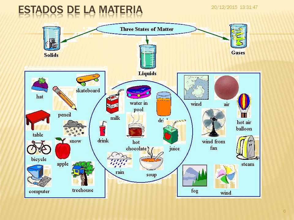 La materia estados f sicos ppt video online descargar for Cuarto estado de la materia