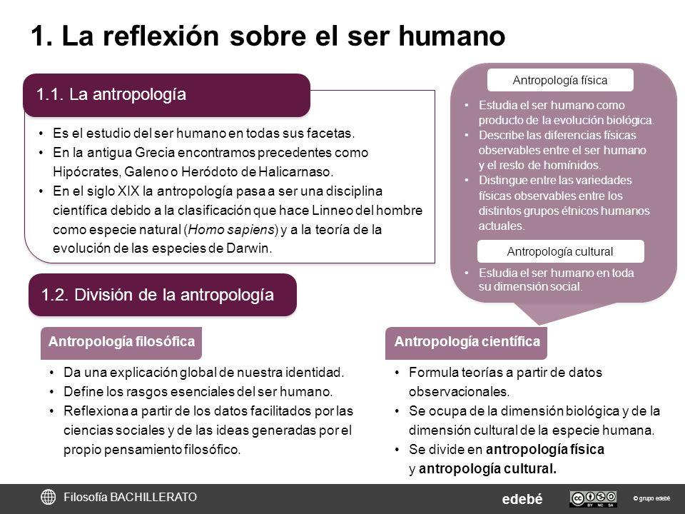 Antropología filosófica Antropología científica