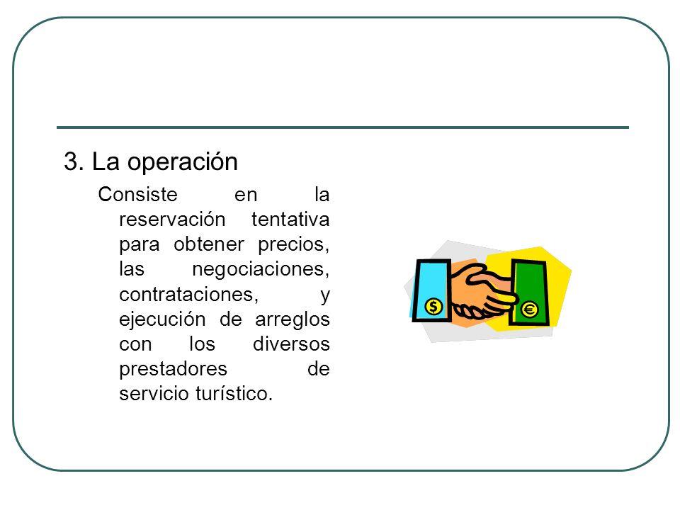 3. La operación